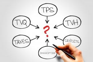 S'isncrire à la TPS/TVH et TVQ?